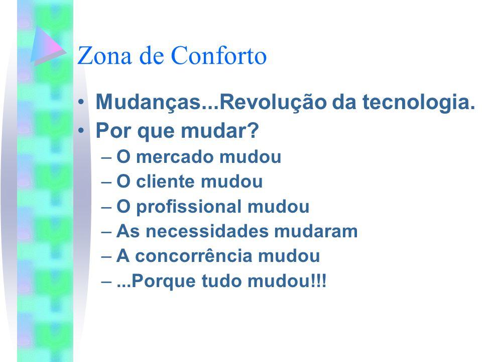 Zona de Conforto Mudanças...Revolução da tecnologia. Por que mudar? –O mercado mudou –O cliente mudou –O profissional mudou –As necessidades mudaram –