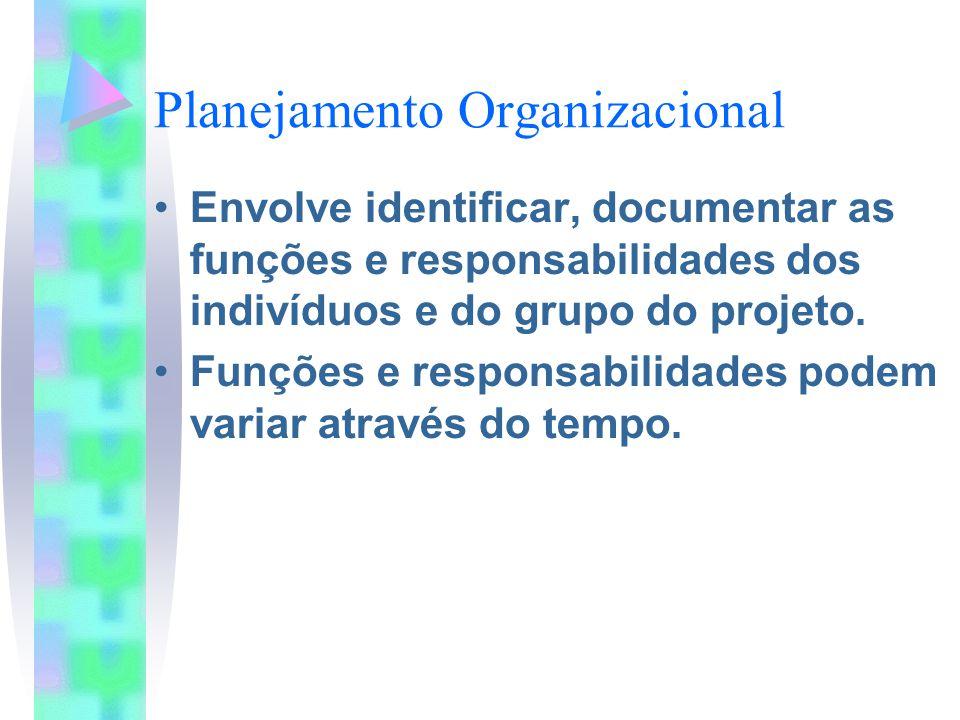 Planejamento Organizacional Envolve identificar, documentar as funções e responsabilidades dos indivíduos e do grupo do projeto. Funções e responsabil
