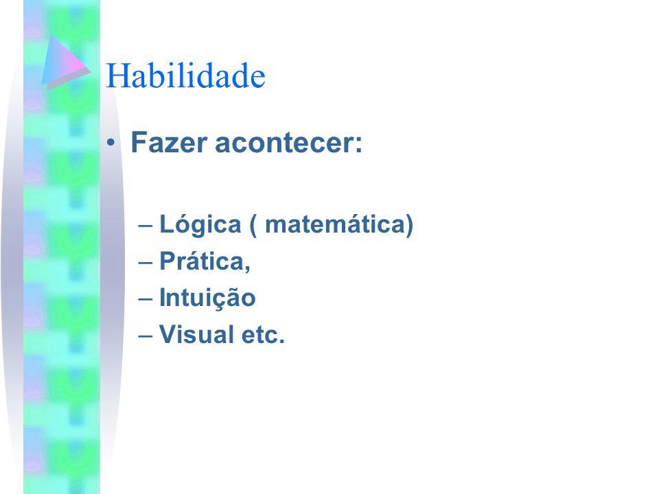 Habilidade Fazer acontecer: –Lógica ( matemática) –Prática, –Intuição –Visual etc.