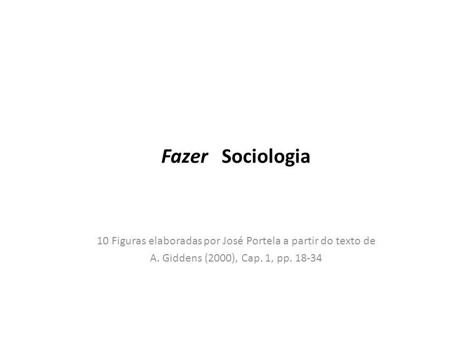 Fazer Sociologia 10 Figuras elaboradas por José Portela a partir do texto de A.