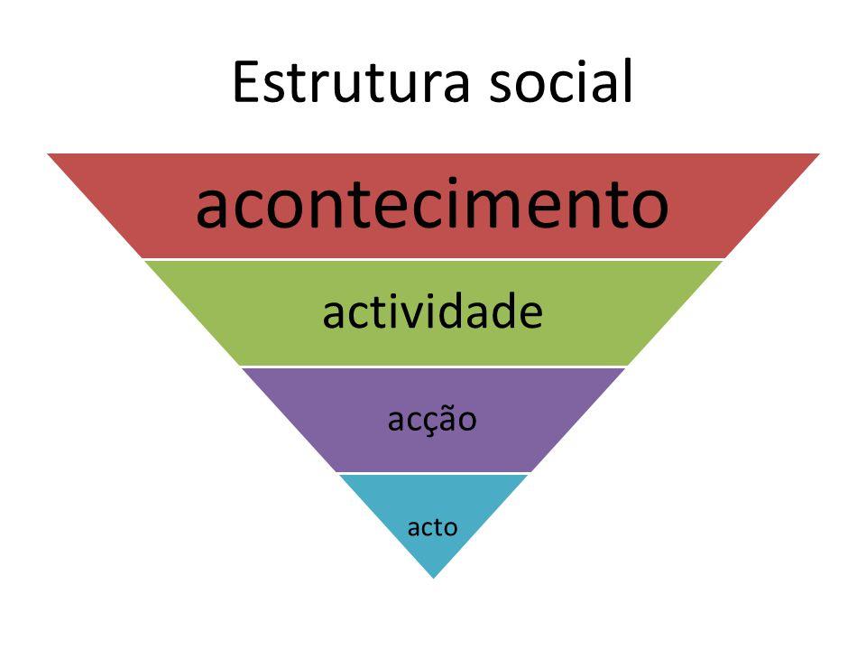 Estrutura social acontecimento actividade acção acto