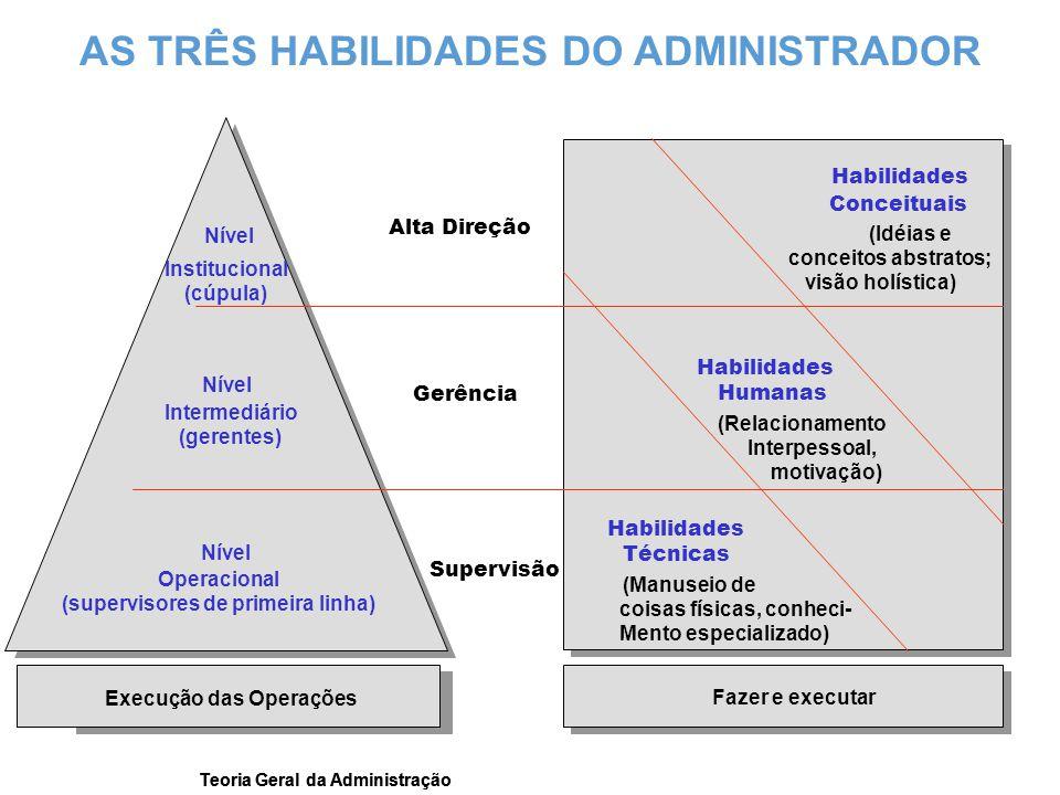 Teoria Geral da Administração AS TRÊS HABILIDADES DO ADMINISTRADOR Habilidades Conceituais (Idéias e conceitos abstratos; visão holística) Habilidades