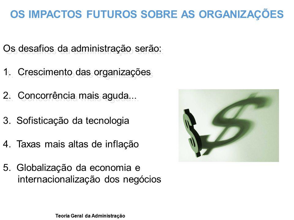Teoria Geral da Administração OS IMPACTOS FUTUROS SOBRE AS ORGANIZAÇÕES Os desafios da administração serão: 1.Crescimento das organizações 2.Concorrên