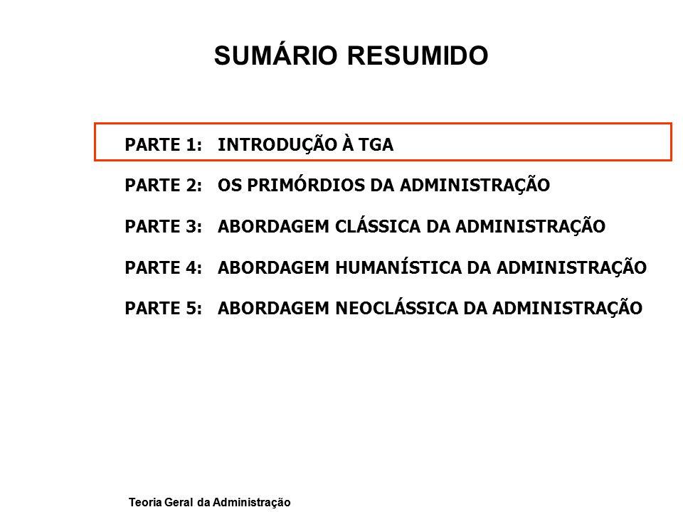 Teoria Geral da Administração SUMÁRIO RESUMIDO PARTE 1: INTRODUÇÃO À TGA PARTE 2: OS PRIMÓRDIOS DA ADMINISTRAÇÃO PARTE 3: ABORDAGEM CLÁSSICA DA ADMINI