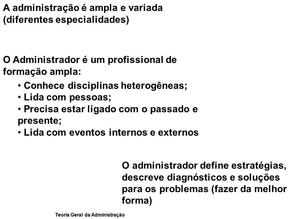 Teoria Geral da Administração A administração é ampla e variada (diferentes especialidades) O Administrador é um profissional de formação ampla: Conhe