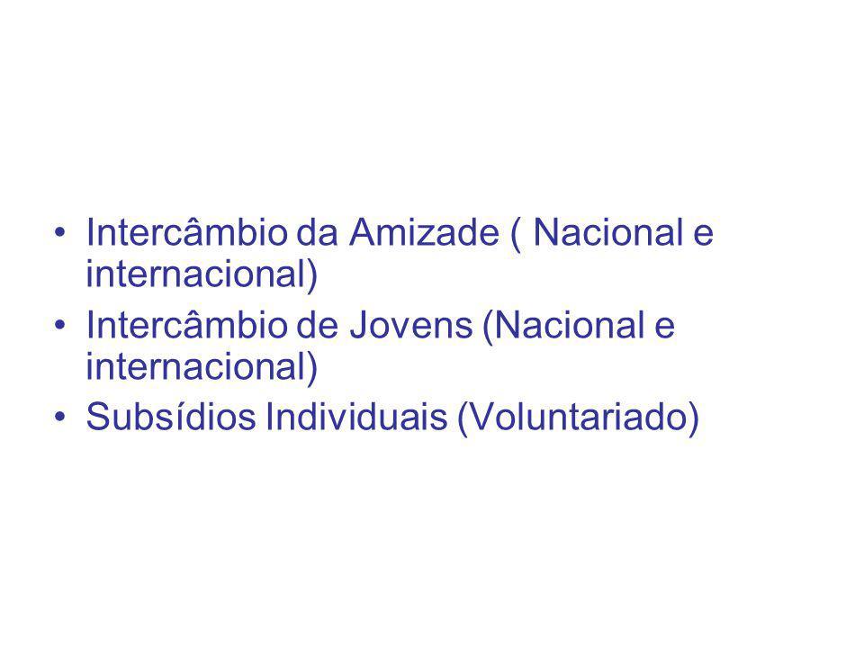 Intercâmbio da Amizade ( Nacional e internacional) Intercâmbio de Jovens (Nacional e internacional) Subsídios Individuais (Voluntariado)