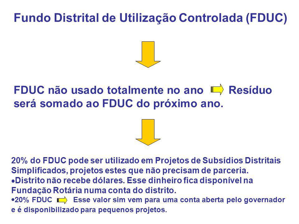Fundo Distrital de Utilização Controlada (FDUC) FDUC não usado totalmente no ano Resíduo será somado ao FDUC do próximo ano. 20% do FDUC pode ser util