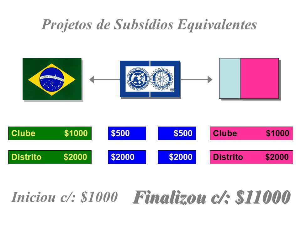 Clube $1000 $500 Distrito $2000 $2000 Projetos de Subsídios Equivalentes Iniciou c/: $1000 Finalizou c/: $11000