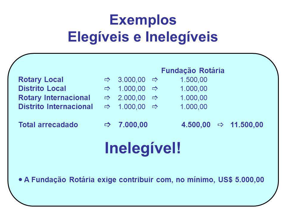 Fundação Rotária Rotary Local  3.000,00  1.500,00 Distrito Local  1.000,00  1.000,00 Rotary Internacional  2.000,00  1.000,00 Distri