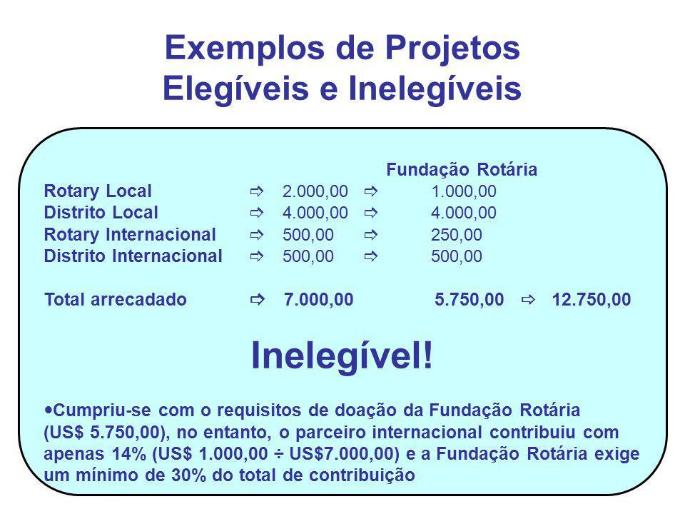 Fundação Rotária Rotary Local  2.000,00  1.000,00 Distrito Local  4.000,00  4.000,00 Rotary Internacional  500,00  250,00 Distrito I
