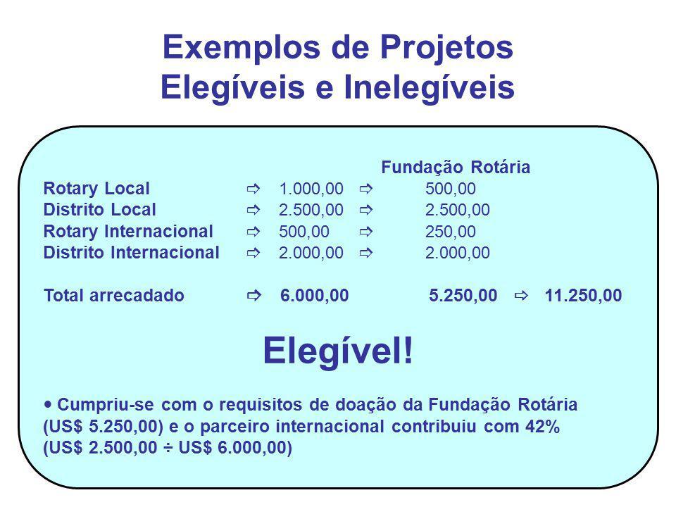 Fundação Rotária Rotary Local  1.000,00  500,00 Distrito Local  2.500,00  2.500,00 Rotary Internacional  500,00  250,00 Distrito Int