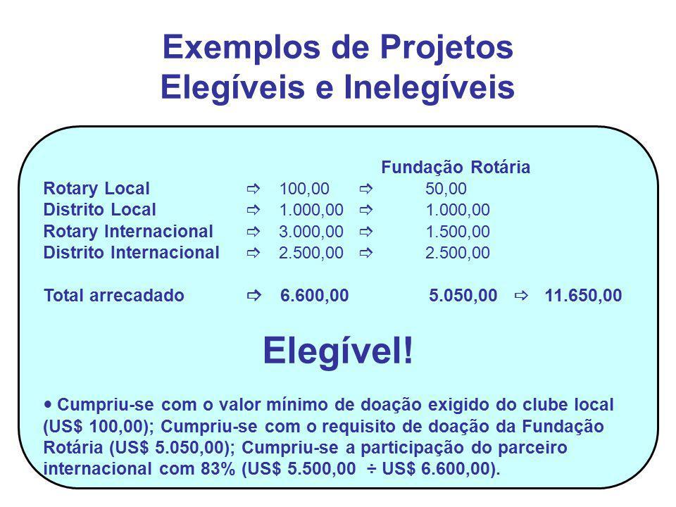 Fundação Rotária Rotary Local  100,00  50,00 Distrito Local  1.000,00  1.000,00 Rotary Internacional  3.000,00  1.500,00 Distrito In