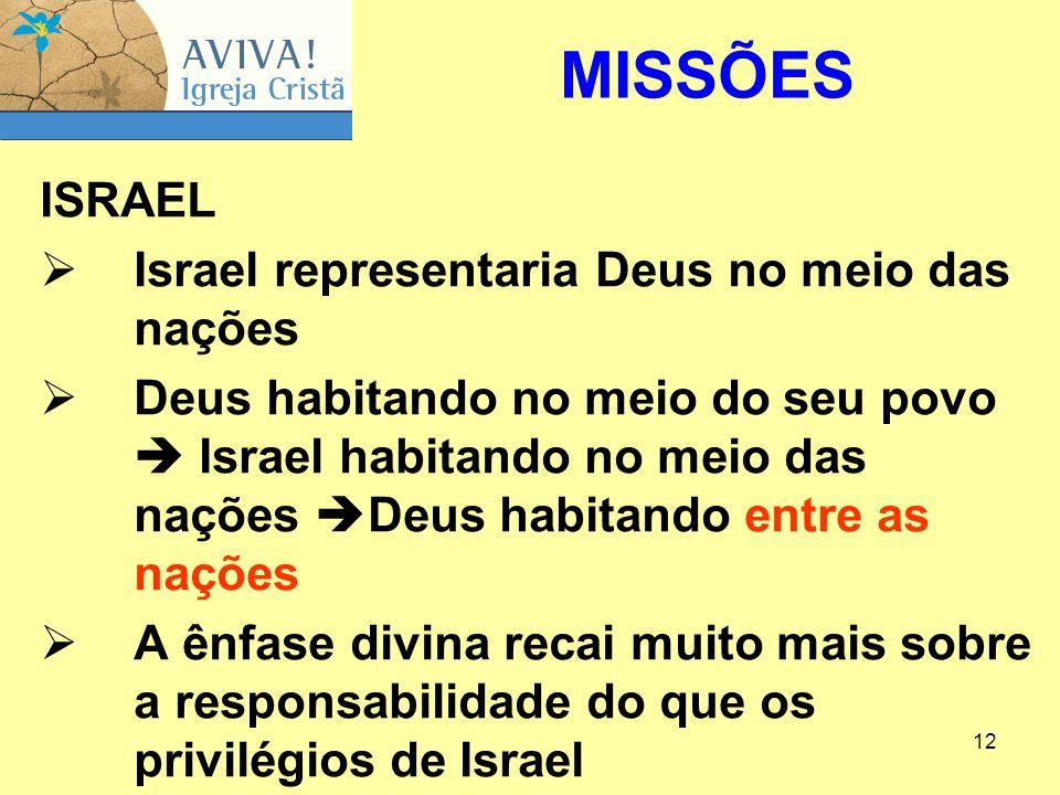 12 ISRAEL  Israel representaria Deus no meio das nações  Deus habitando no meio do seu povo  Israel habitando no meio das nações  Deus habitando e