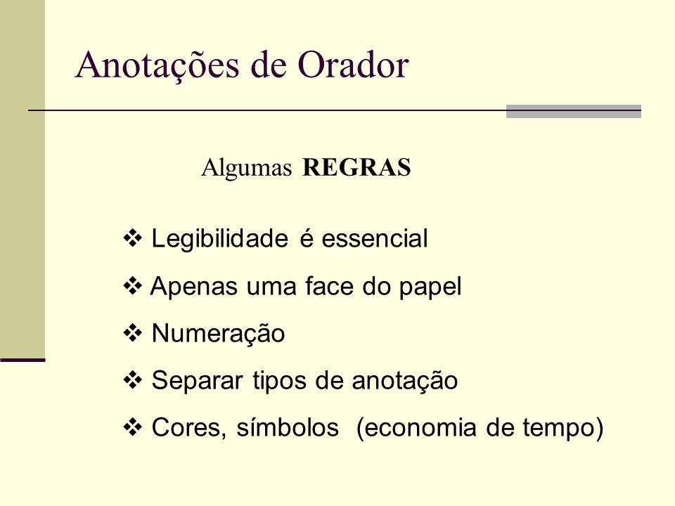 Anotações de Orador Algumas REGRAS  Legibilidade é essencial  Apenas uma face do papel  Numeração  Separar tipos de anotação  Cores, símbolos (economia de tempo)
