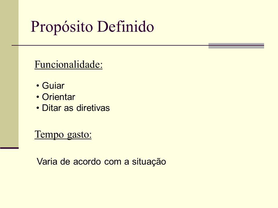 Funcionalidade: Propósito Definido Guiar Orientar Ditar as diretivas Tempo gasto: Varia de acordo com a situação