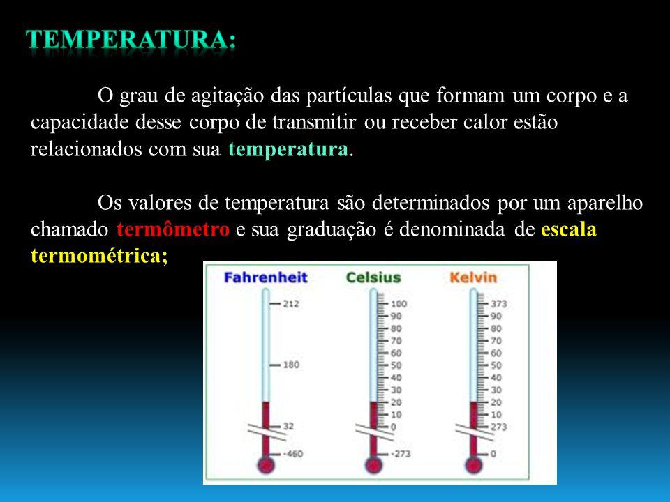 O grau de agitação das partículas que formam um corpo e a capacidade desse corpo de transmitir ou receber calor estão relacionados com sua temperatura