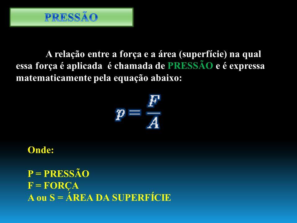 A relação entre a força e a área (superfície) na qual essa força é aplicada é chamada de PRESSÃO e é expressa matematicamente pela equação abaixo: Ond