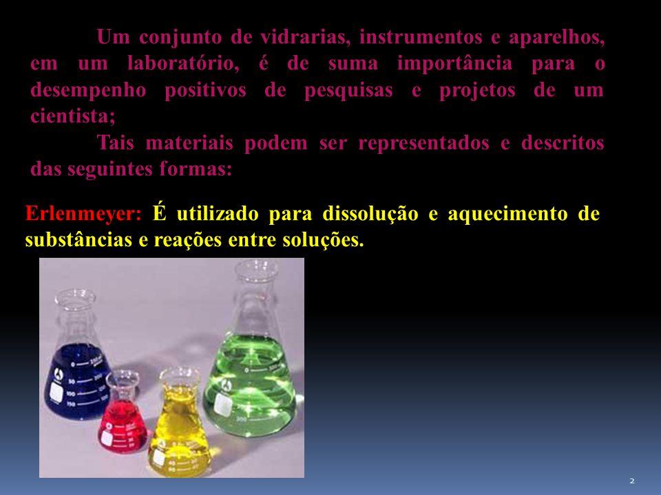 Um conjunto de vidrarias, instrumentos e aparelhos, em um laboratório, é de suma importância para o desempenho positivos de pesquisas e projetos de um cientista; Tais materiais podem ser representados e descritos das seguintes formas: Erlenmeyer: É utilizado para dissolução e aquecimento de substâncias e reações entre soluções.