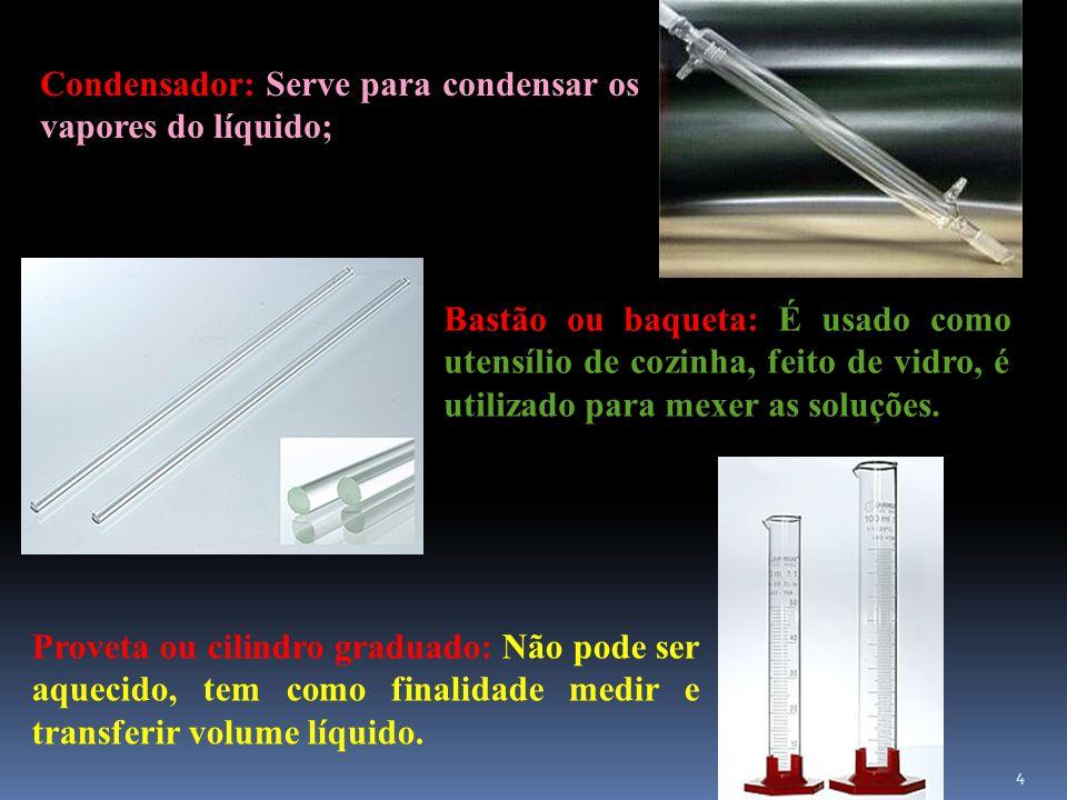 Condensador: Serve para condensar os vapores do líquido; Bastão ou baqueta: É usado como utensílio de cozinha, feito de vidro, é utilizado para mexer as soluções.