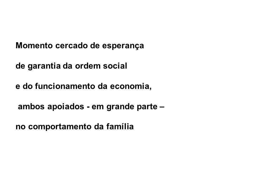 Momento cercado de esperança de garantia da ordem social e do funcionamento da economia, ambos apoiados - em grande parte – no comportamento da família