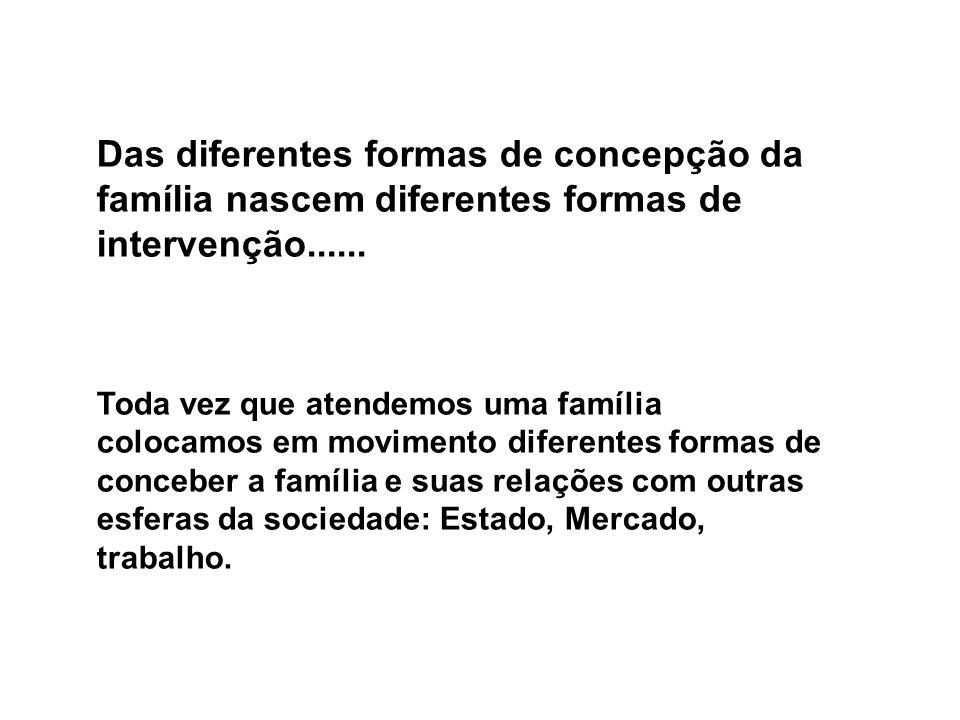 Das diferentes formas de concepção da família nascem diferentes formas de intervenção......