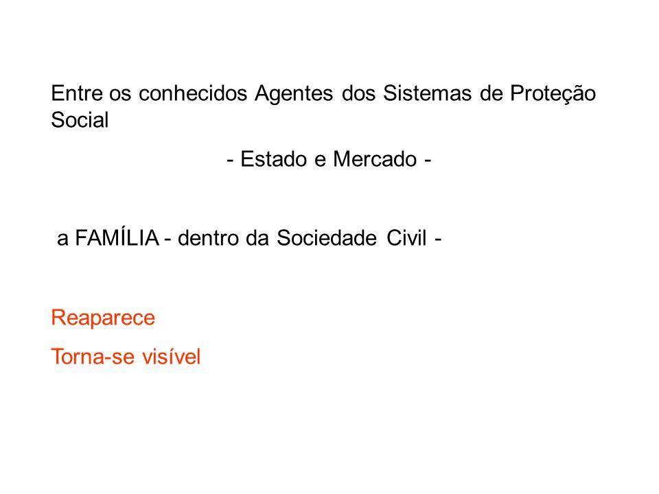 Entre os conhecidos Agentes dos Sistemas de Proteção Social - Estado e Mercado - a FAMÍLIA - dentro da Sociedade Civil - Reaparece Torna-se visível