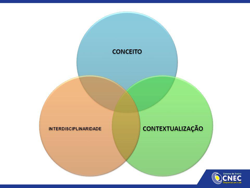 CONCEITO CONTEXTUALIZAÇÃO INTERDISCIPLINARIDADE