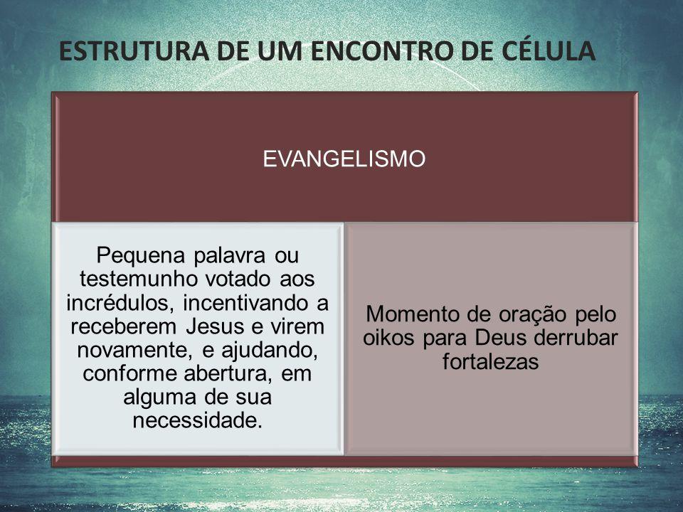 ESTRUTURA DE UM ENCONTRO DE CÉLULA EVANGELISMO Pequena palavra ou testemunho votado aos incrédulos, incentivando a receberem Jesus e virem novamente,