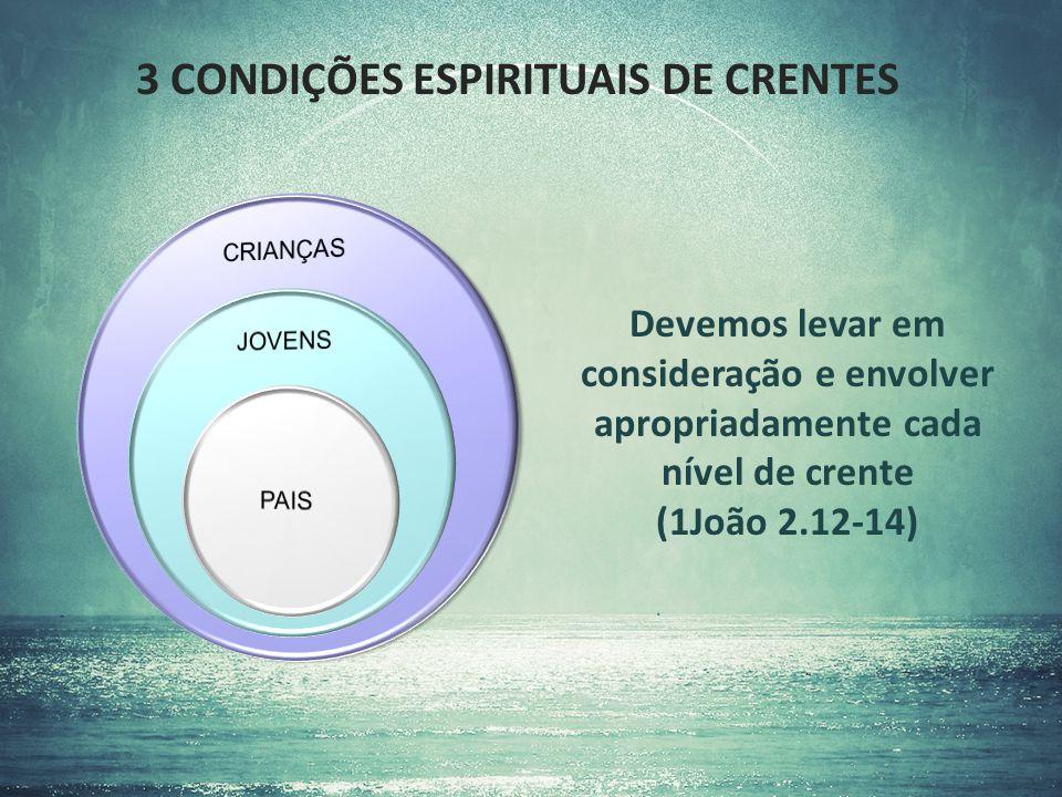 3 CONDIÇÕES ESPIRITUAIS DE CRENTES Devemos levar em consideração e envolver apropriadamente cada nível de crente (1João 2.12-14)