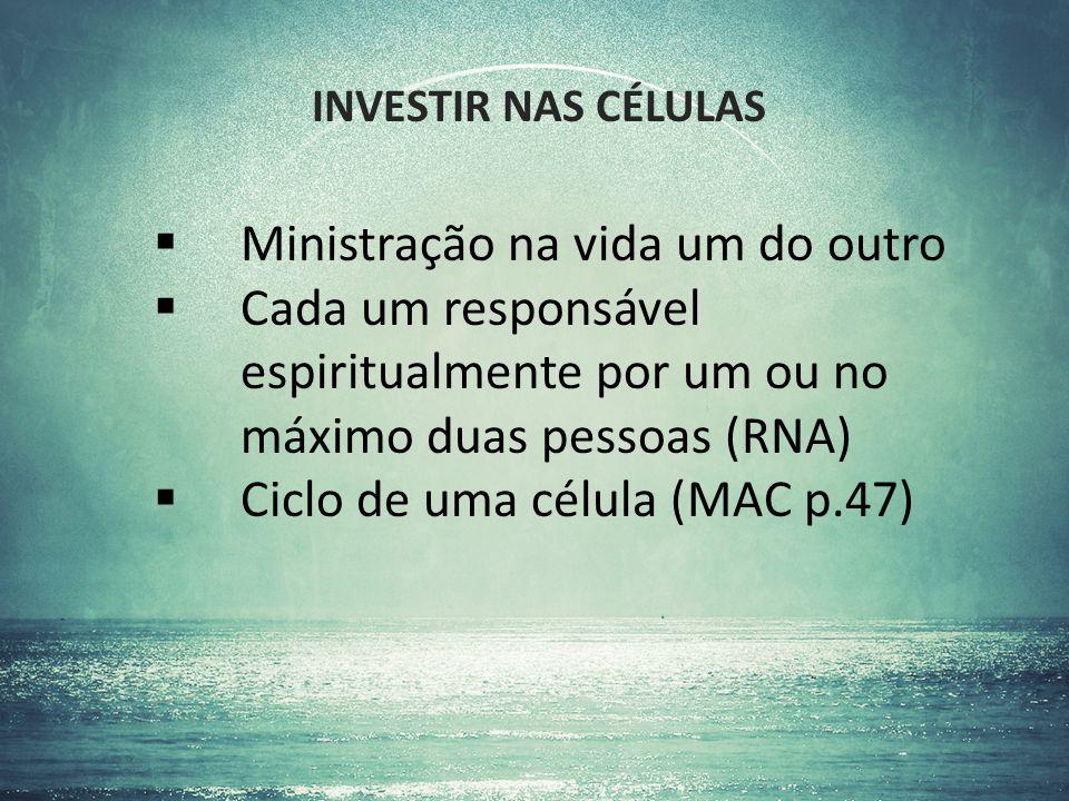  Ministração na vida um do outro  Cada um responsável espiritualmente por um ou no máximo duas pessoas (RNA)  Ciclo de uma célula (MAC p.47) INVESTIR NAS CÉLULAS