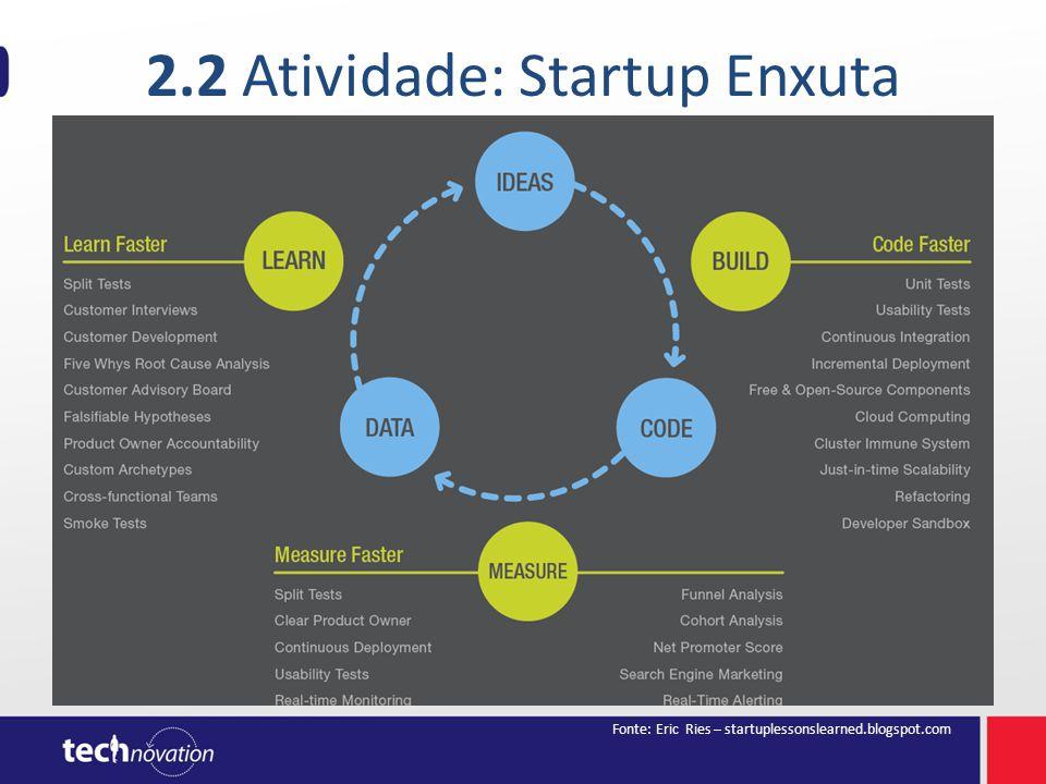 2.2 Atividade: Startup Enxuta Fonte: Eric Ries – startuplessonslearned.blogspot.com