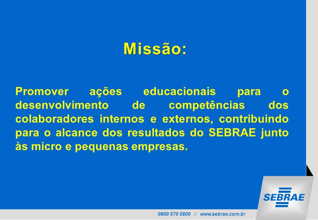 Promover ações educacionais para o desenvolvimento de competências dos colaboradores internos e externos, contribuindo para o alcance dos resultados do SEBRAE junto às micro e pequenas empresas.