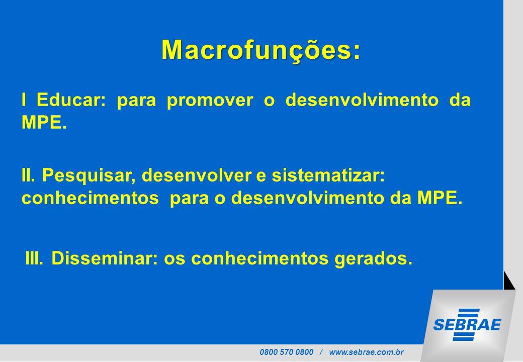 0800 570 0800 / www.sebrae.com.br Macrofunções: I Educar: para promover o desenvolvimento da MPE.