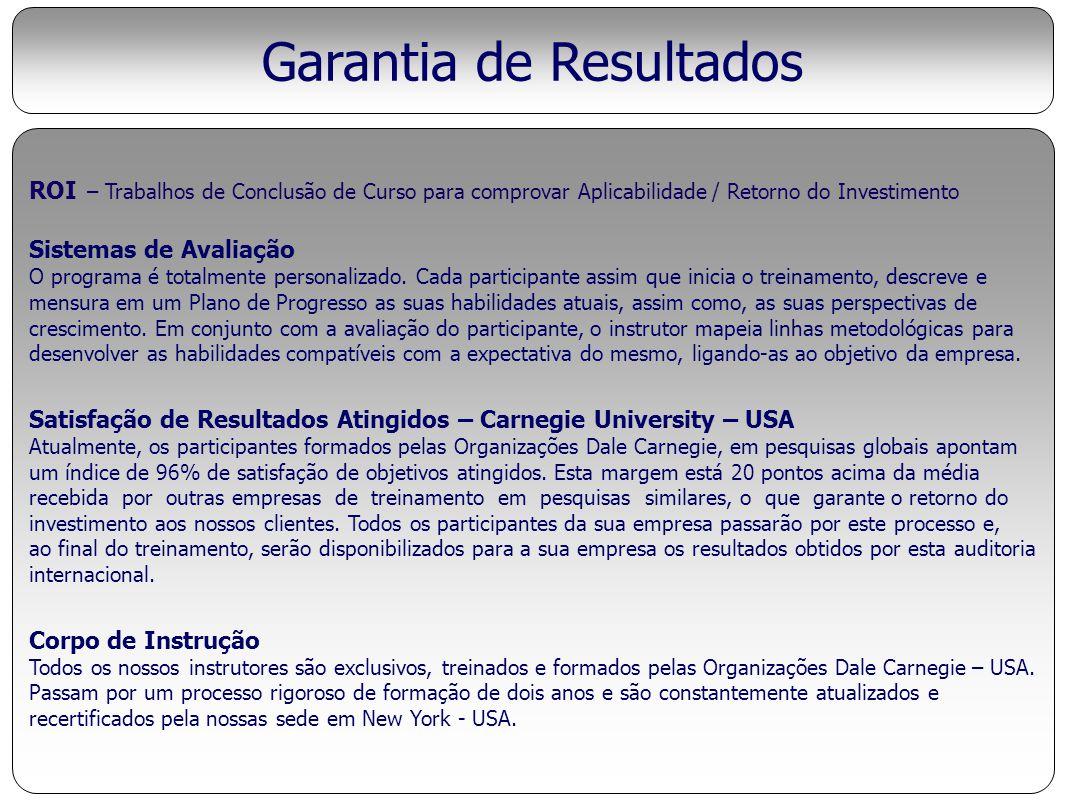 Garantia de Resultados ROI – Trabalhos de Conclusão de Curso para comprovar Aplicabilidade / Retorno do Investimento Sistemas de Avaliação O programa