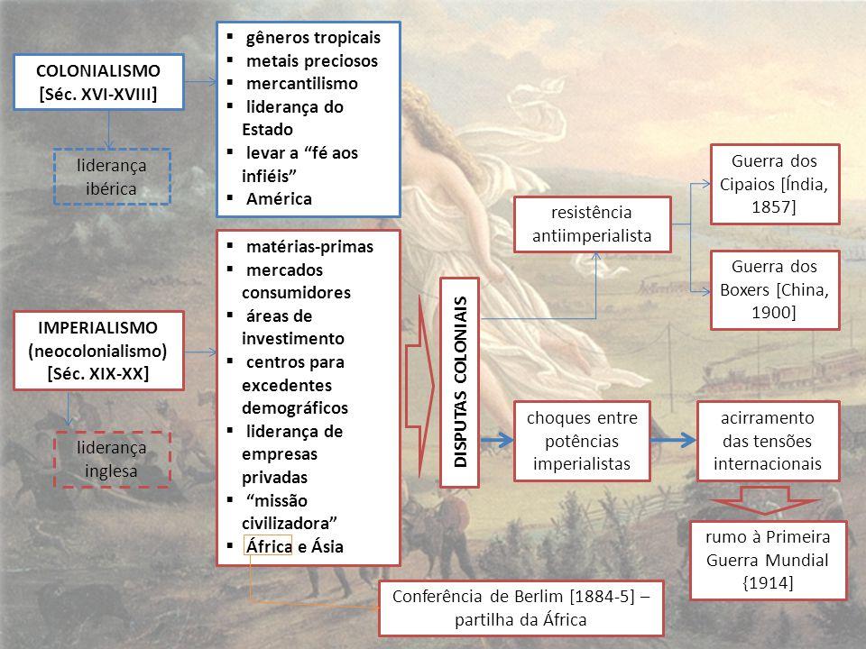 IMPERIALISMO (neocolonialismo) [Séc. XIX-XX] COLONIALISMO [Séc.