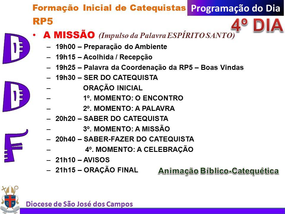 Programação do Dia Formação Inicial de Catequistas RP5 A MISSÃO (Impulso da Palavra ESPÍRITO SANTO) –19h00 – Preparação do Ambiente –19h15 – Acolhida