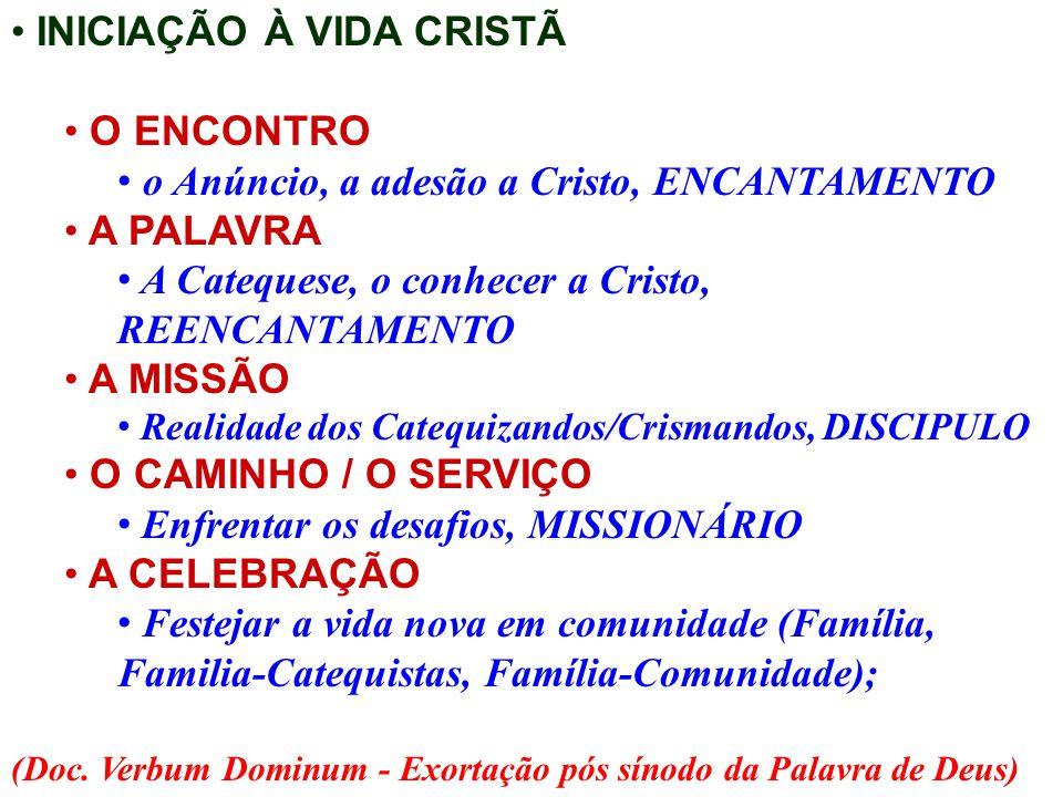 INICIAÇÃO À VIDA CRISTÃ O ENCONTRO o Anúncio, a adesão a Cristo, ENCANTAMENTO A PALAVRA A Catequese, o conhecer a Cristo, REENCANTAMENTO A MISSÃO Real
