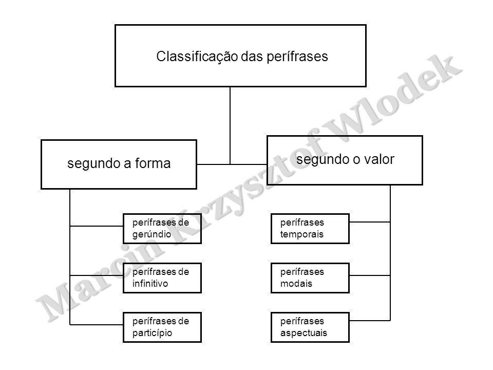 Marcin Krzysztof Wlodek Classificação das perífrases segundo a forma segundo o valor perífrases de gerúndio perífrases de infinitivo perífrases de par