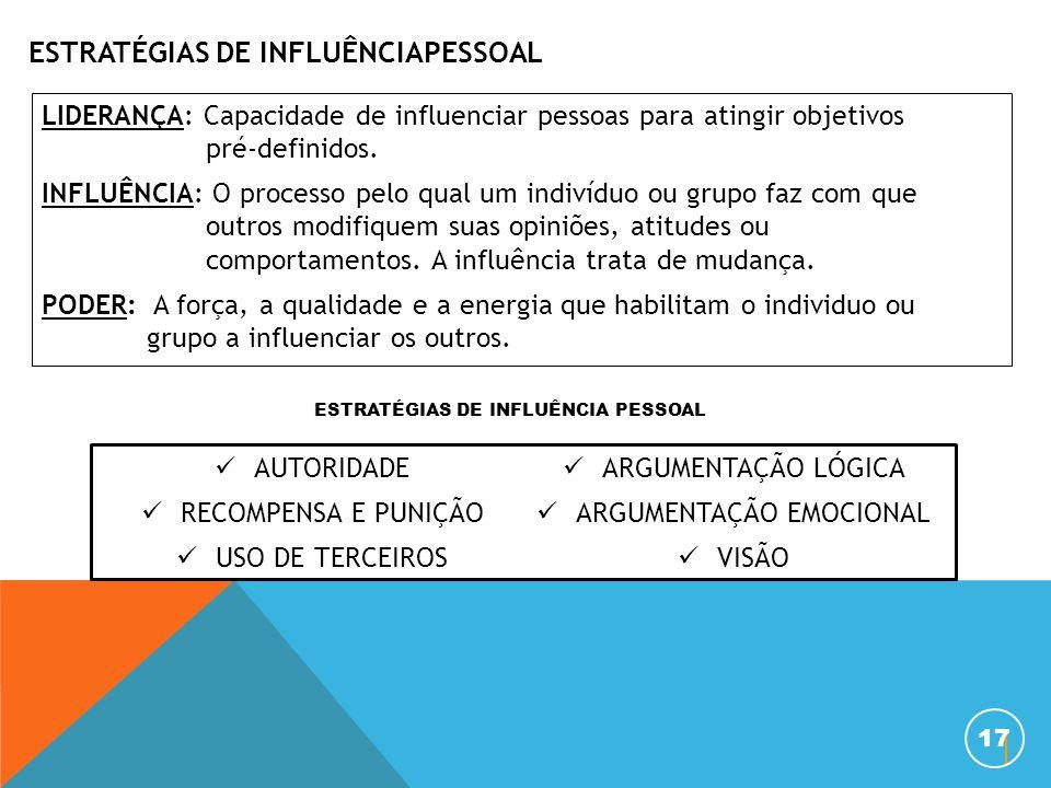 LIDERANÇA: Capacidade de influenciar pessoas para atingir objetivos pré-definidos. INFLUÊNCIA: O processo pelo qual um indivíduo ou grupo faz com que