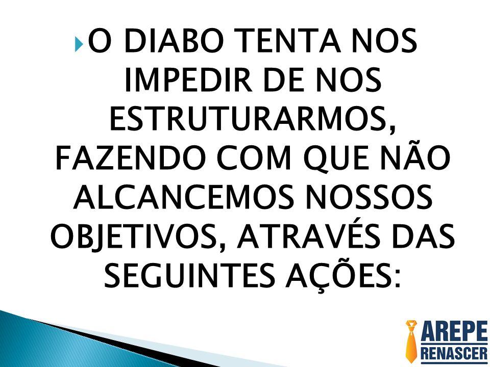  1º) LEVANDO-NOS A NOS ESCONDERMOS NAS NOSSAS DEFORMAÇÕES;  2º) ACOMODANDO-NOS A UMA DETERMINADA SI- TUAÇÃO, PARA QUE NÃO CRESÇAMOS;