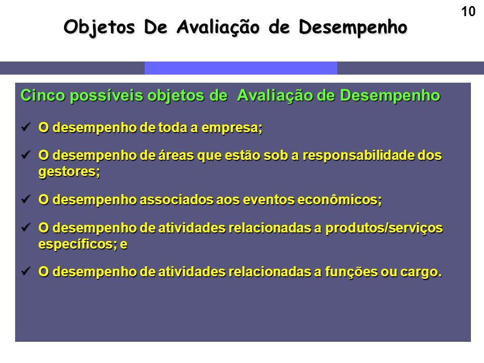 10 Objetos De Avaliação de Desempenho Cinco possíveis objetos de Avaliação de Desempenho O desempenho de toda a empresa; O desempenho de toda a empres
