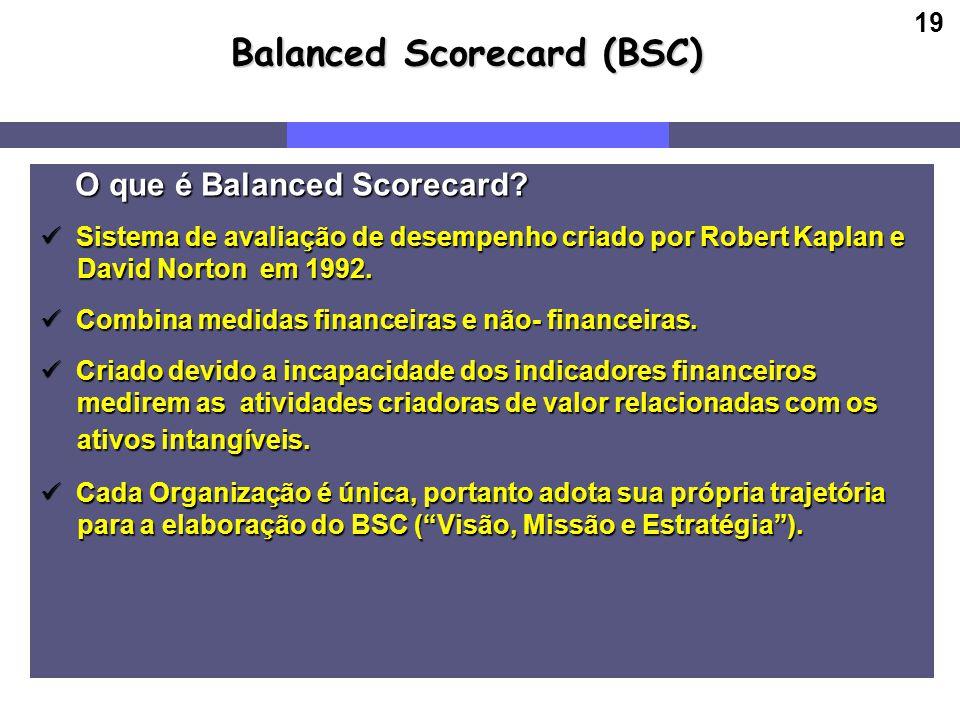 19 O que é Balanced Scorecard? O que é Balanced Scorecard? Sistema de avaliação de desempenho criado por Robert Kaplan e Sistema de avaliação de desem