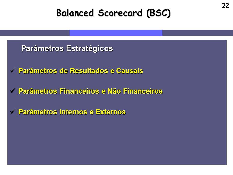 22 Parâmetros Estratégicos Parâmetros Estratégicos Parâmetros de Resultados e Causais Parâmetros de Resultados e Causais Parâmetros Financeiros e Não
