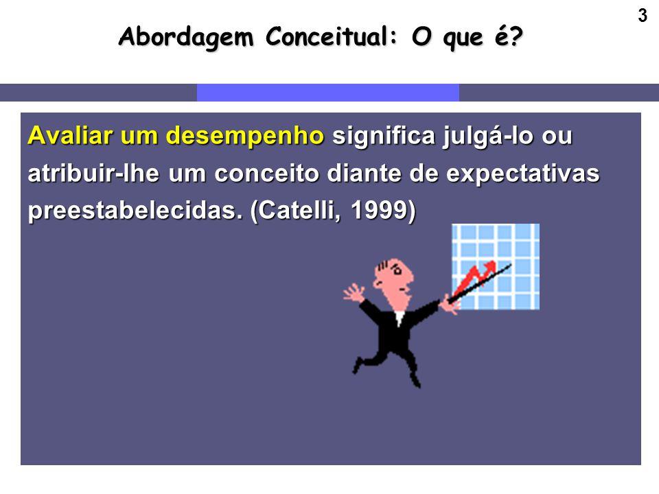 3 Abordagem Conceitual: O que é? Avaliar um desempenho significa julgá-lo ou atribuir-lhe um conceito diante de expectativas preestabelecidas. (Catell