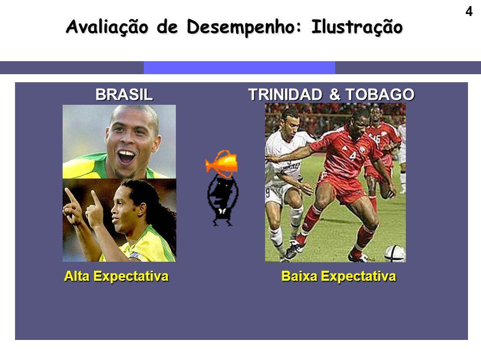 4 Avaliação de Desempenho: Ilustração BRASIL TRINIDAD & TOBAGO BRASIL TRINIDAD & TOBAGO Alta Expectativa Baixa Expectativa Alta Expectativa Baixa Expe