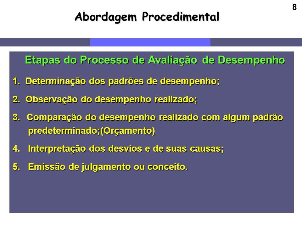 8 Abordagem Procedimental Etapas do Processo de Avaliação de Desempenho Etapas do Processo de Avaliação de Desempenho 1. Determinação dos padrões de d