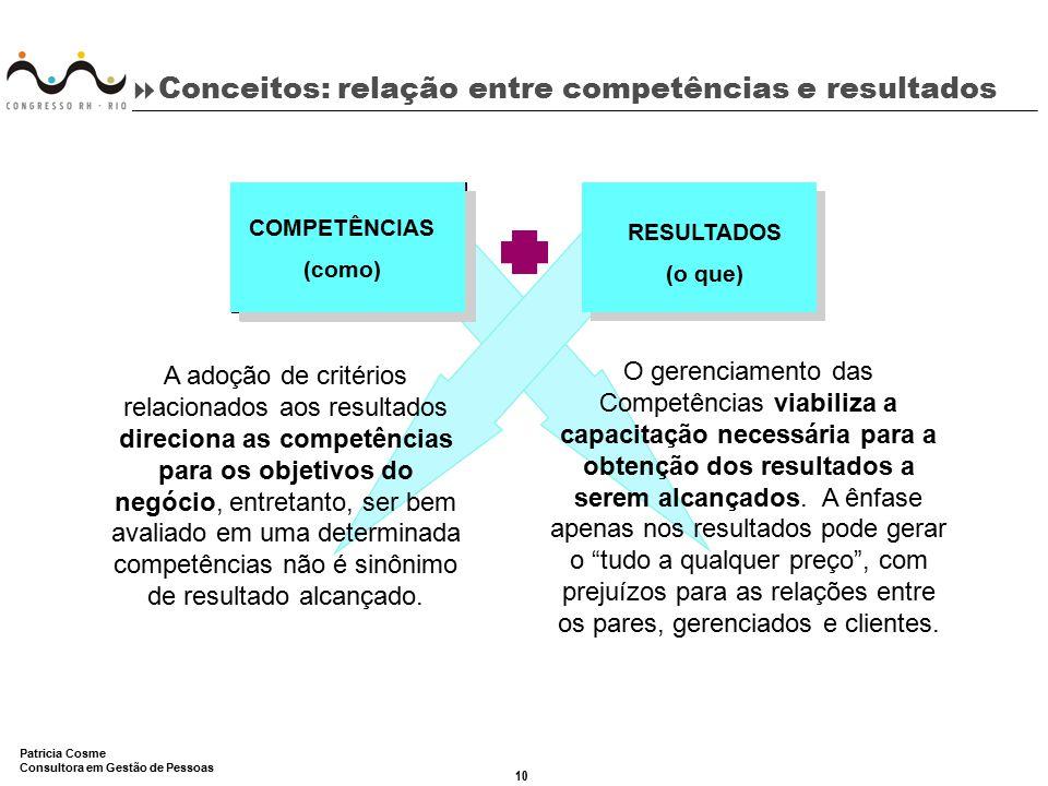 10 Patricia Cosme Consultora em Gestão de Pessoas  Conceitos: relação entre competências e resultados COMPETÊNCIAS (como) RESULTADOS (o que) A adoção