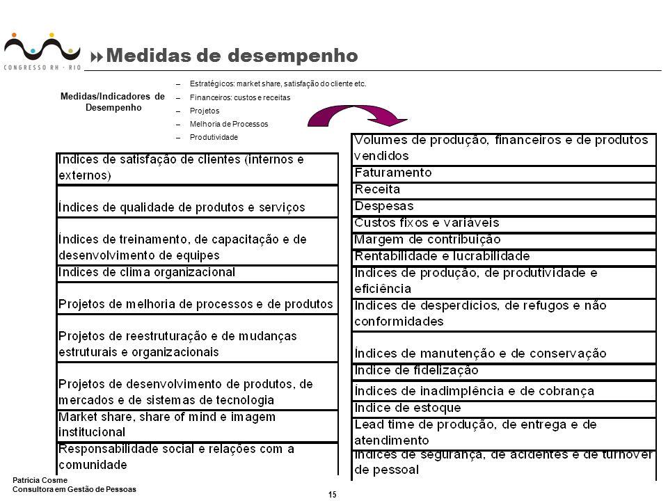15 Patricia Cosme Consultora em Gestão de Pessoas  Medidas de desempenho –Estratégicos: market share, satisfação do cliente etc. –Financeiros: custos