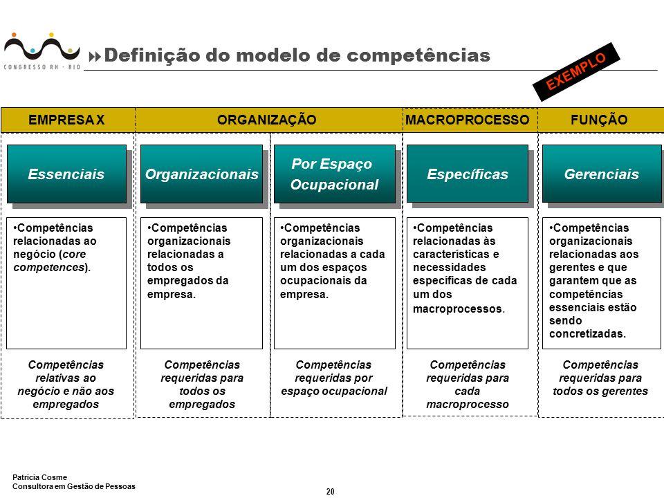 20 Patricia Cosme Consultora em Gestão de Pessoas  Definição do modelo de competências Por Espaço Ocupacional Por Espaço Ocupacional Competências org