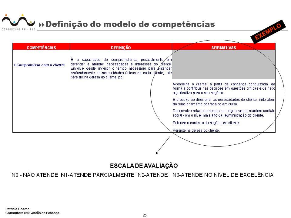25 Patricia Cosme Consultora em Gestão de Pessoas  Definição do modelo de competências ESCALA DE AVALIAÇÃO EXEMPLO